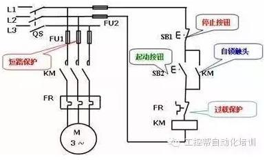 识读电气图的基本方法和步骤