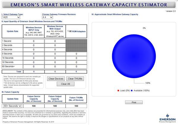 方原柏:wirelesshart无线网关容量的估算-专业自动化论坛-中国工控网