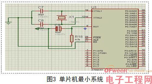 包括单片机和单片机正常工作需要的晶振电路和复位电路.