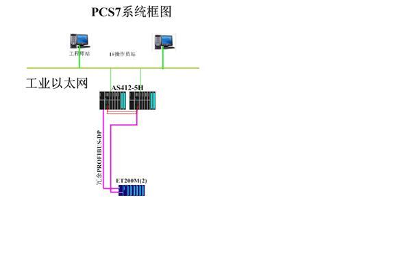 5计算机控制系统