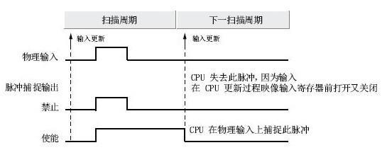 电路 电路图 电子 设计 素材 原理图 545_212