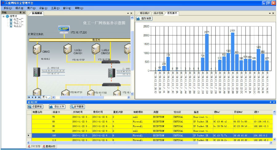 青岛多芬诺 工控安全管理平台