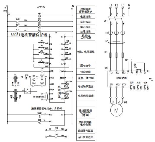 图2 工程典型应用方案图 如图2工程典型应用方案图中所示,调节转换开关SA,实现控制回路的手动/自动/停止控制方式的选择,手动方式即由操作人员在现场完成,自动方式即通过保护器的RS485通讯接口实现远程控制电动机,停止方式下电动机无法启动。在手动模式下,按下启动按钮SB1,软启动器工作来控制旁路电路开始工作(旁路电路未画出),ARD3T智能型电动机保护器读取电流互感器LH和漏电流互感器LP的检测值,保护器温度测量端口实时采集电机轴承温度和电机线圈温度,并将这些参数通过RS485通讯接口发送给上位机,若电