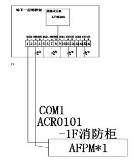 afpm100/b消防设备电源监控系统在柳州白莹劳保用品