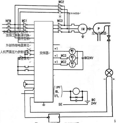 台达变频器在水厂恒压供水中的应用