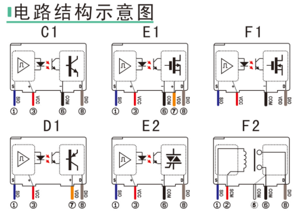 智达自动化 m5s系列输入输出模块化器件m5s-bo开关量输出模块