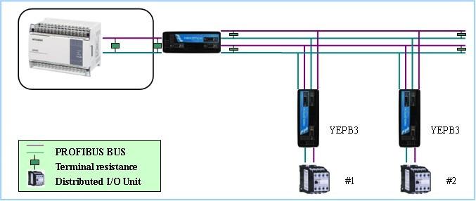 电缆冗余以保障系统可靠性时 电接口 接口类型:9针的sub_d插孔连接器图片
