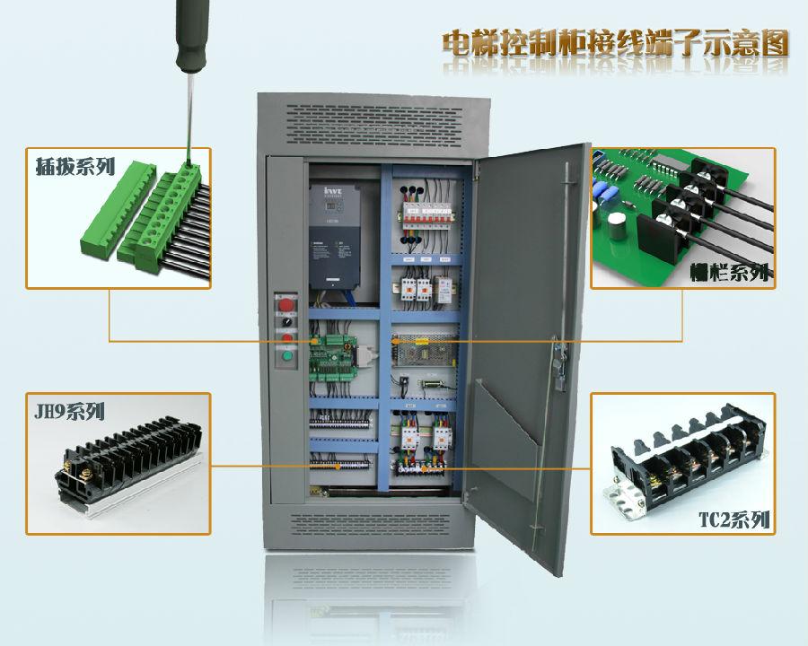 关于电梯控制柜接线端子应用及常见问题剖析
