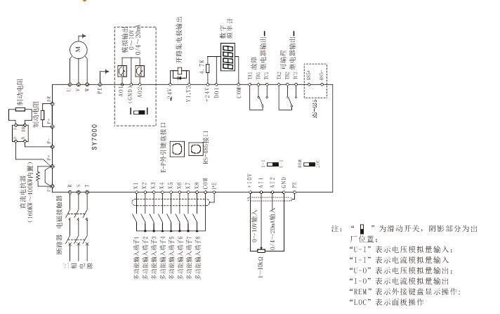 数恩sy7000 低压变频器