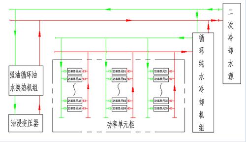 合康变频大功率水冷型变频器介绍
