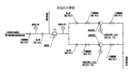 润滑油稳压系统管道连接示意图