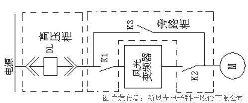 变频器带旁路回路接线图
