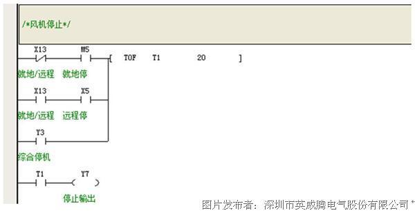 在循环风机控制系统中的应用  图(2) 子程序调用(pt100信号运算,4