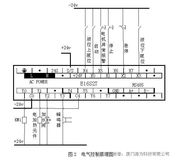 plc温湿度监测电气原理图主电路