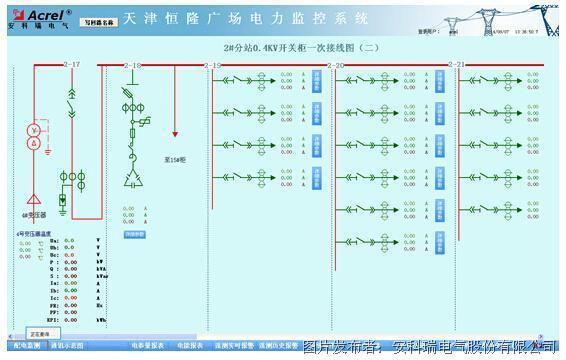 Acrel 2000电力监控系统在天津恒隆广场的应用图片
