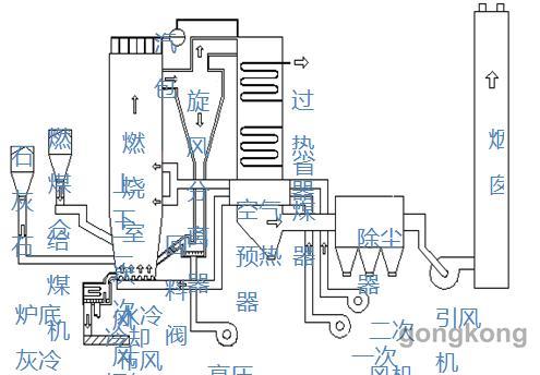 汇川高压亚博APP入口在2×220MW发电机组中的应用