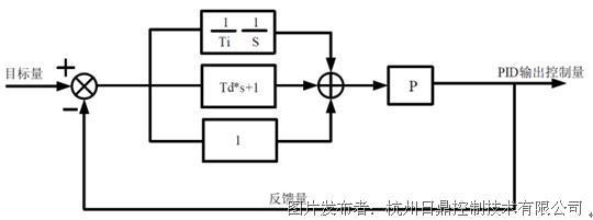 新闻 日鼎vd系列变频器正式面市  pid控制是用于过程控制的一种常用
