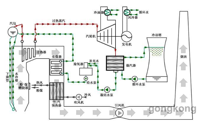 380v凝结水泵变频器接线图