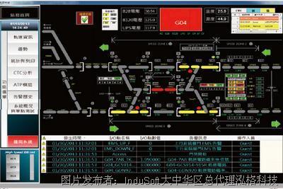 信息记录与各轨道电路的