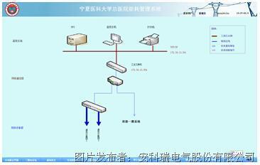 安科瑞电能管理系统在宁夏医科大学附属医院的