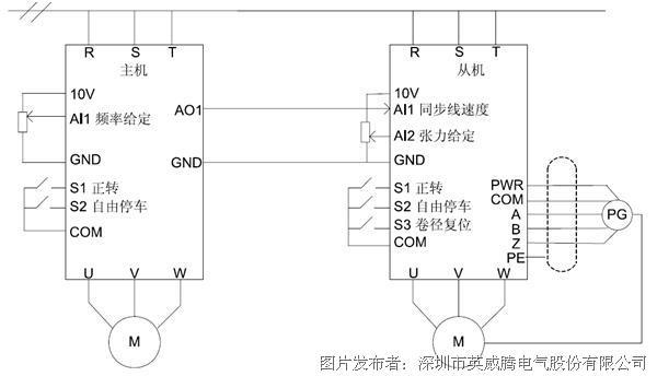 直流电机,张力控制器等而独立地构成张力控制系统,而且相对于传统的