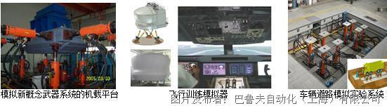 位移传感器/磁致伸缩位移传感器工作原理