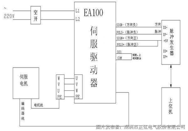 电路 电路图 电子 原理图 645_452