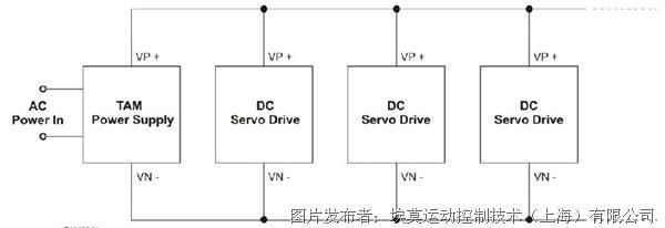 """在""""交流电公用总线""""上,每一个伺服驱动器各有独立的电源."""