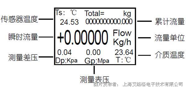 艾络格 asp2010tc多参量流量计