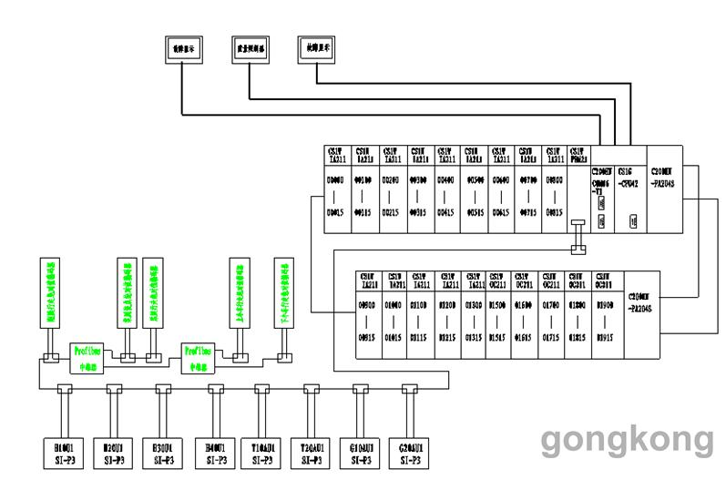 起重机电气系统设计框图