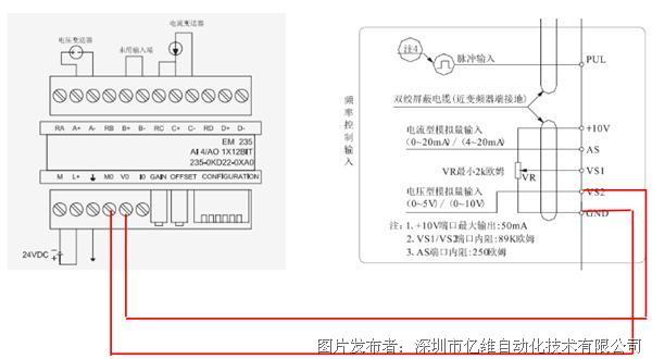 亿维214晶体管输出为pnp形式,如下图: plc内部电路: 频率给定,选择235