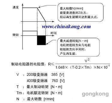 变频器制动电阻的选定