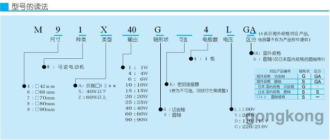 可逆电动机  可以瞬间进行顺逆转   将定子绕组作为平衡绕组,正逆转均