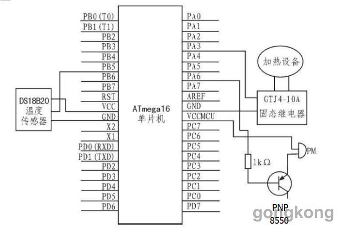 atmega16单片机与温度传感器相结合的实时温度采集与