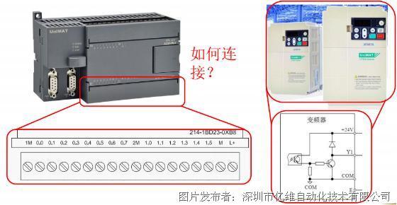 知识分享:变频器输出端子与plc输入点如何连接