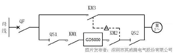 """柜严格按照""""五防""""联锁要求设计,变频输出开关km2和工频开关km3互锁"""