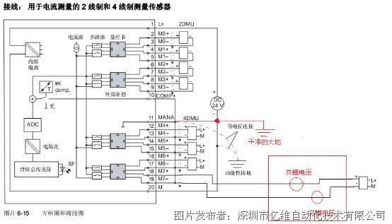 大多数工程师使用331-7KF02对信号进行测量时经常遇到数值波动现象,这种波动大多是外部干扰串入测量通道或者是共模电压的影响造成,针对这种现象,我们可以从下面几个方面入手进行优化,使得测量的数值更稳定。下图是7KF02的电流传感器接线图,可以看到7KF02内部的电路有: