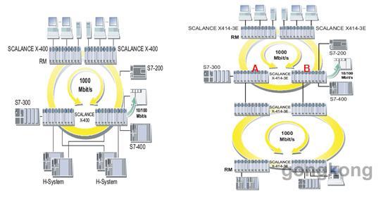 当网络上的连接线断开或交换机故障