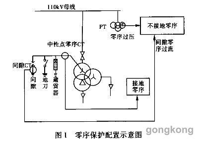 110kv变压器中性点接地方式与保护配置分析