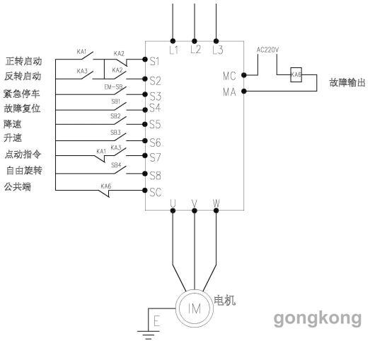 卷筒纸平板胶印机主电机的变频器接线
