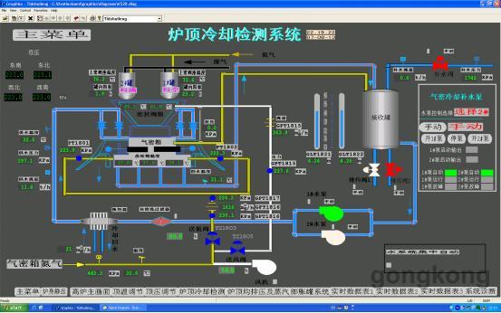 艾默生dcs在炼铁生产中的应用