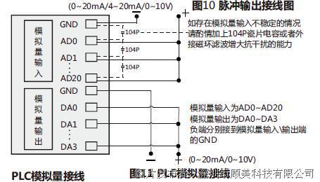 顾美cx2n系列plc可编程控制器