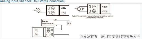 宇泰ut-5508 8通道模拟量输入模块