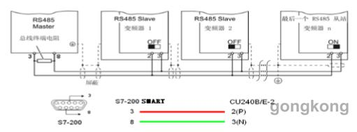 图2-2  plc和控制器接线图