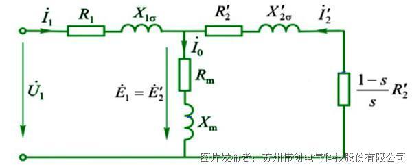 三相异步电机的t型等效电路
