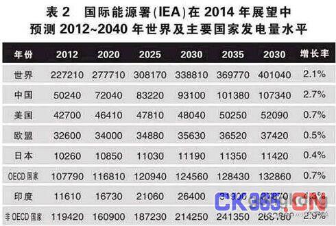 2012年福清gdp_国家统计局:2012年GDP增长速度修订后为7.9%,此前为7.7%;