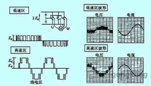 变压器是单元串联高压变频器设备电路结构中的一个