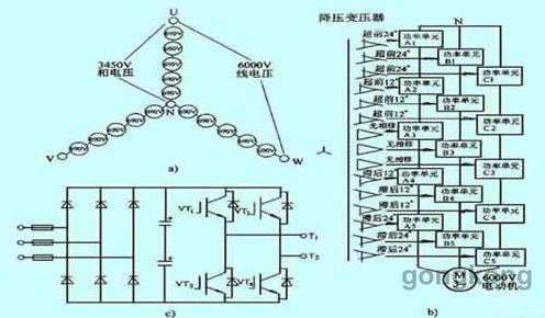 1 主电路   单元串联多重化技术高压变频器,是利用移相主变压器降压