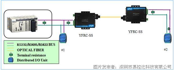 精巧型rs232/rs485/422总线光纤中继器