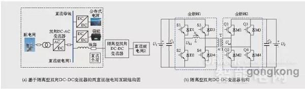 微电网系列丨直流微电网和交流微电网的应用,区别